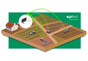PRECISION AGRICULTURE, THE TREND THAT IS REVOLUTIONISING THE SECTOR (ISOBUS)